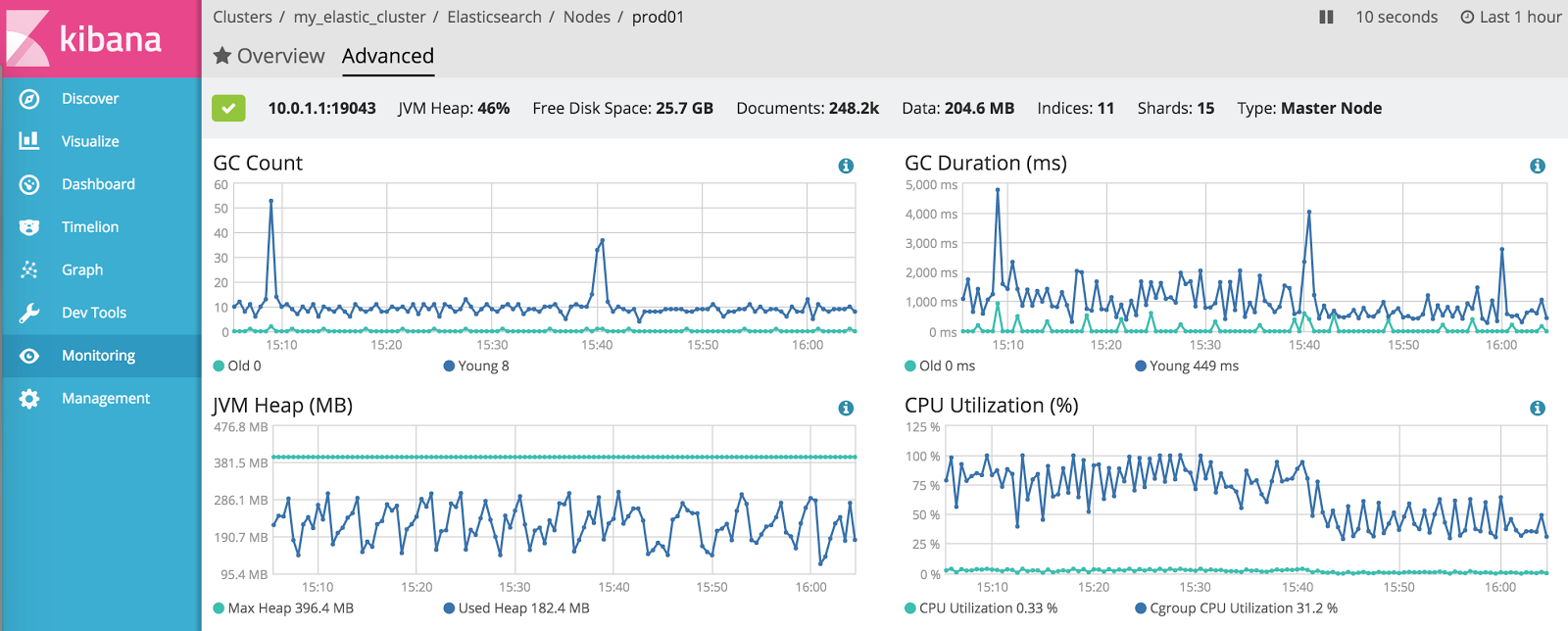 monitoring-elasticsearch-in-containers.png