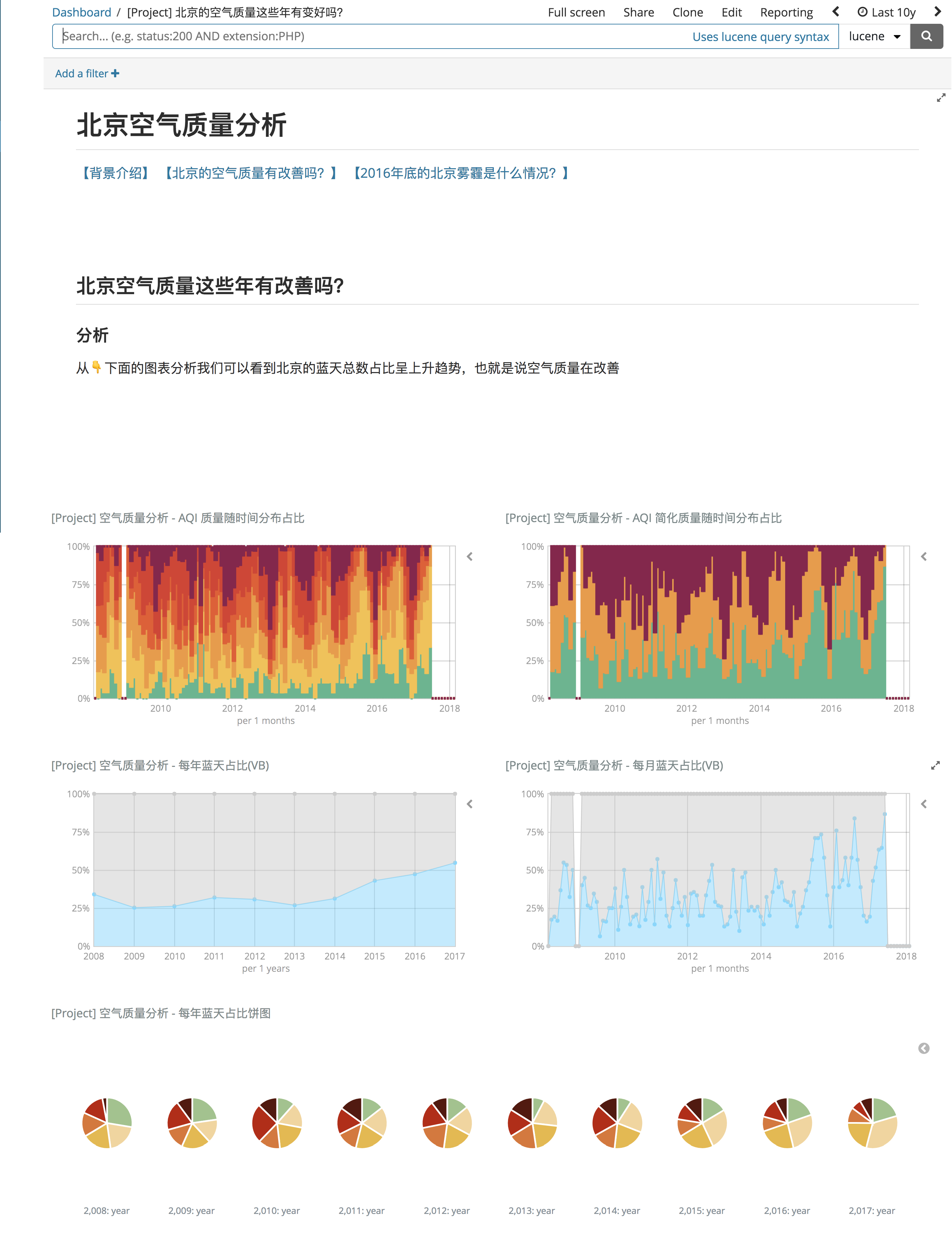 [Project]_北京的空气质量这些年有变好吗?.png