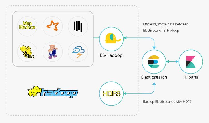 ES-Hadoop.jpg